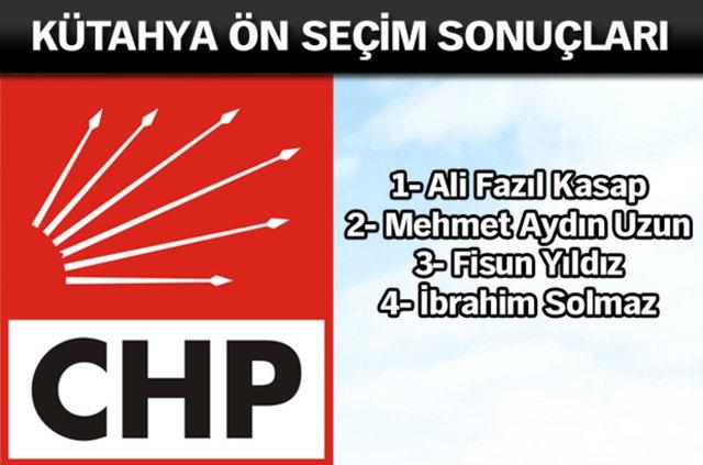 CHP İl, İl Ön Seçim Sonuçları 1