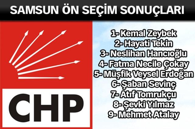 CHP İl, İl Ön Seçim Sonuçları 10