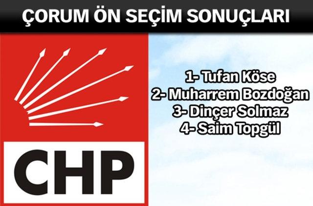 CHP İl, İl Ön Seçim Sonuçları 11