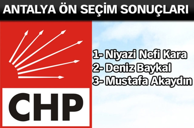 CHP İl, İl Ön Seçim Sonuçları 17