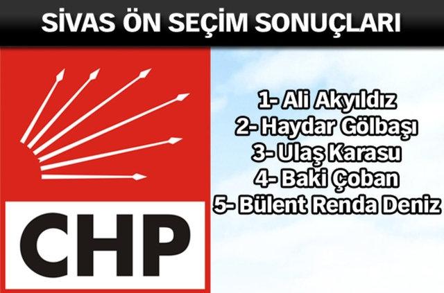 CHP İl, İl Ön Seçim Sonuçları 4