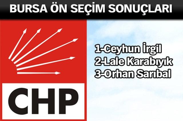CHP İl, İl Ön Seçim Sonuçları 5