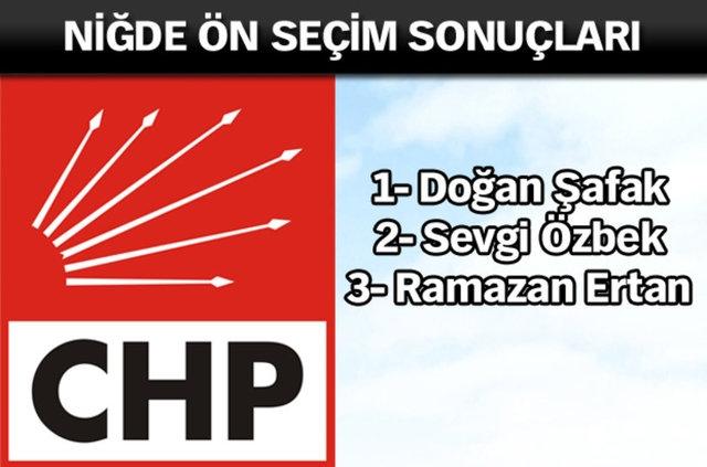 CHP İl, İl Ön Seçim Sonuçları 6