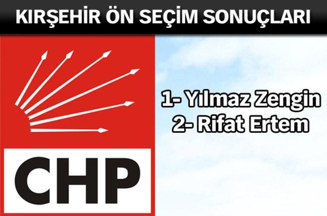 CHP İl, İl Ön Seçim Sonuçları 9