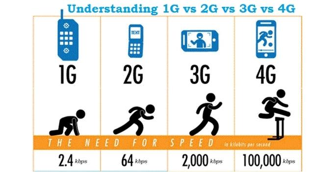 4G İle Hayatımızda Neler Değişecek 7