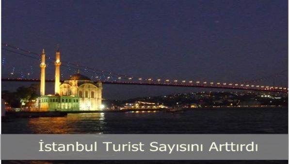 İstanbul'da Turizm Yüzde 13 Arttı