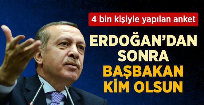"""Başbakan Kim Olsun"" Anketi"
