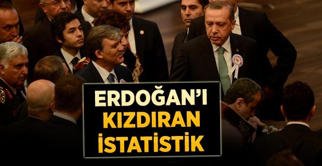 Danıştay Töreninde Erdoğan'ı Kızdıran İstatistik