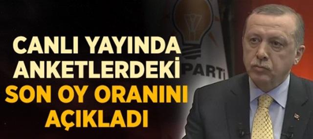 Erdoğan, Canlı yayında elindeki son anketi açıkladı