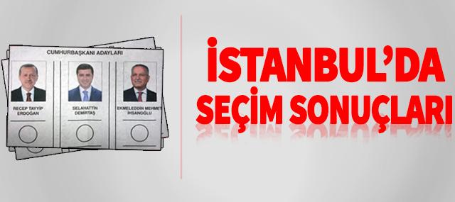 İstanbul'da İlçe İlçe Seçim Sonuçları