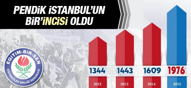 Pendik İstanbul'un Bir'incisi Oldu