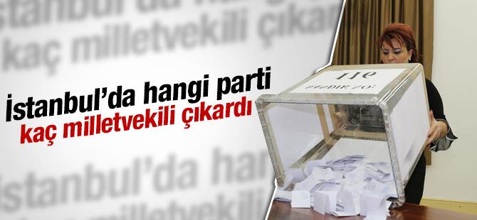 İstanbul'da Hangi Parti Kaç milletvekili çıkardı 2015