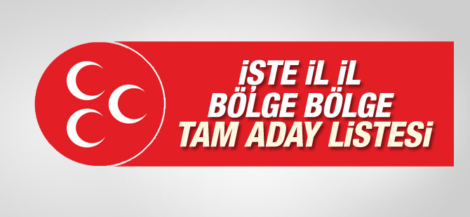 İl, İl MHP'nin 1 Kasım 2015 seçimlerindeki aday listesi
