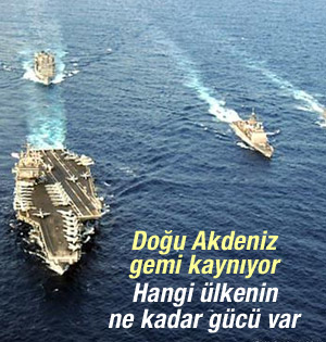 Doğu Akdeniz'de hangi ülkenin ne kadar silah gücü var