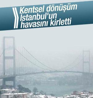 İstanbul'un havası alarm veriyor