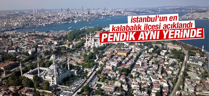 2015'te İstanbul'un en kalabalık ilçesi Küçükçekmece Oldu