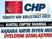 Karara Hayır Diyen CHP Meclis Üyelerine 1 Yıl Uzaklaştırma